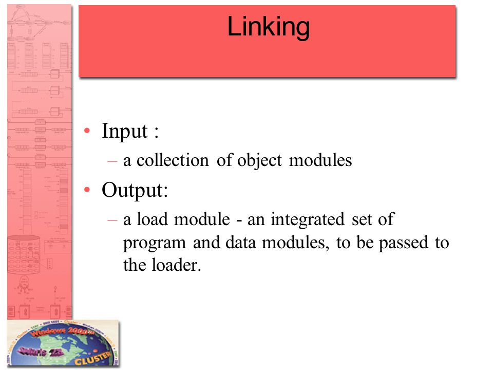 Linking Input : Output: a collection of object modules