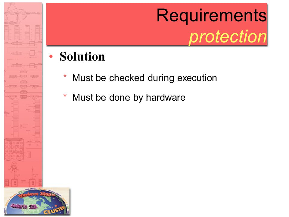 Requirements protection