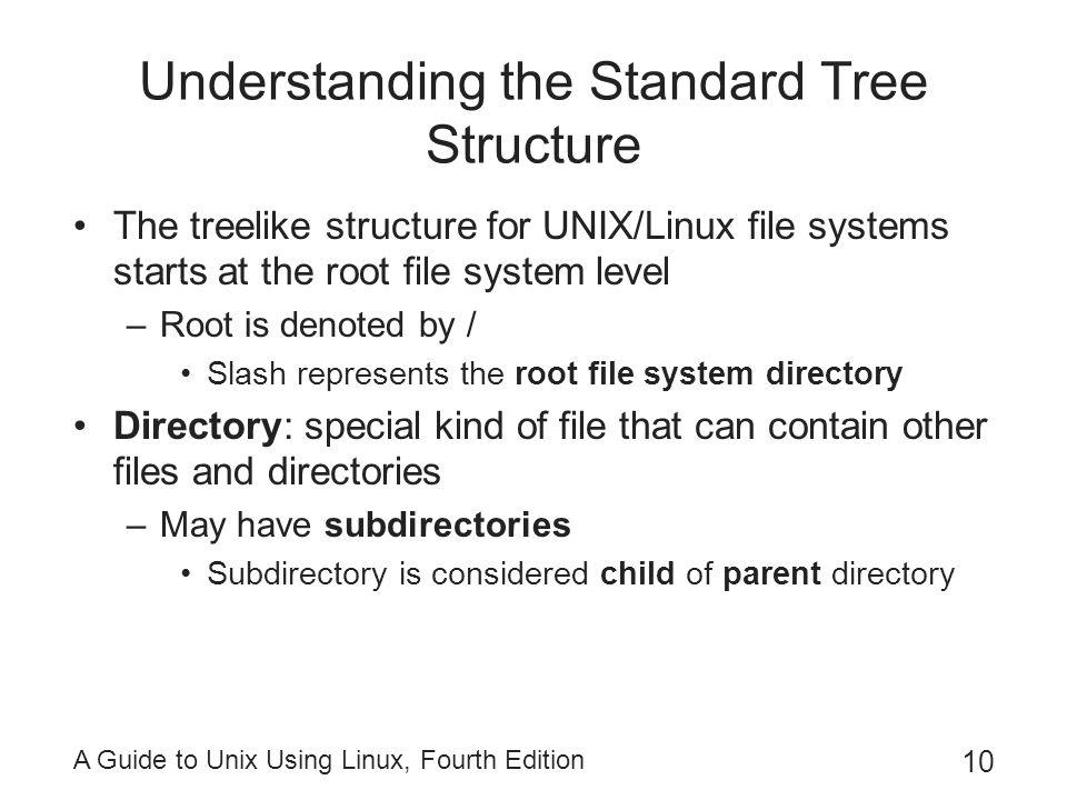 Understanding the Standard Tree Structure