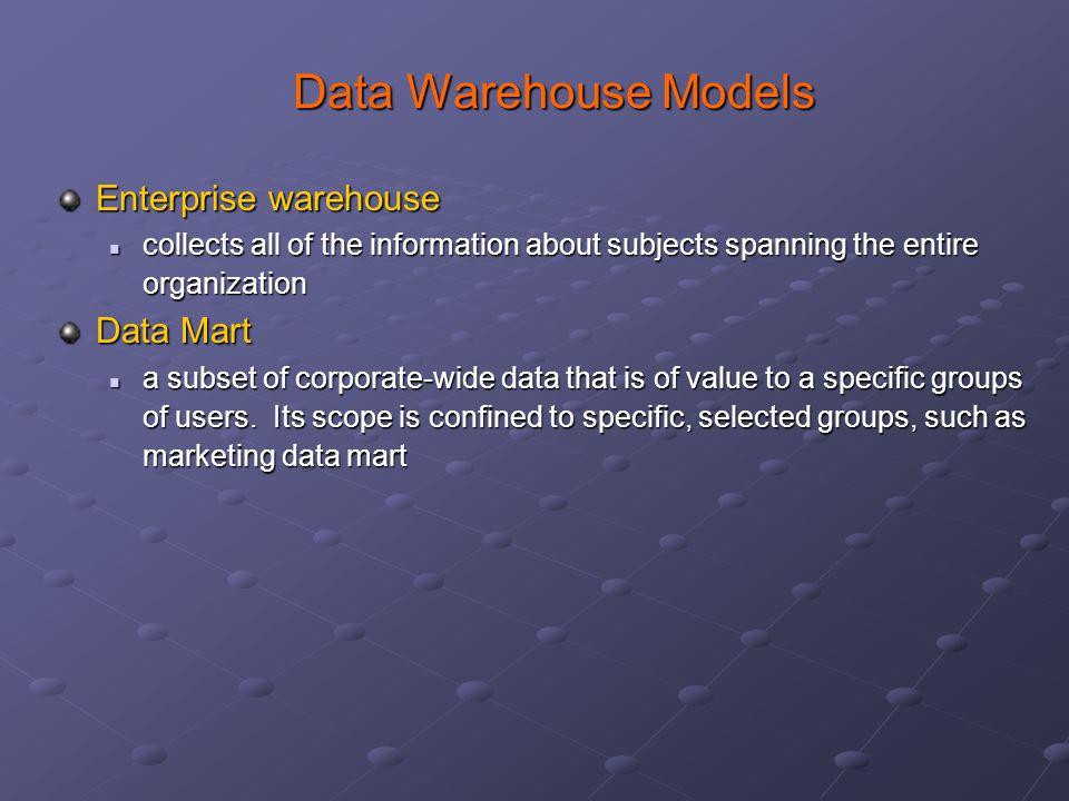 Data Warehouse Models Enterprise warehouse Data Mart
