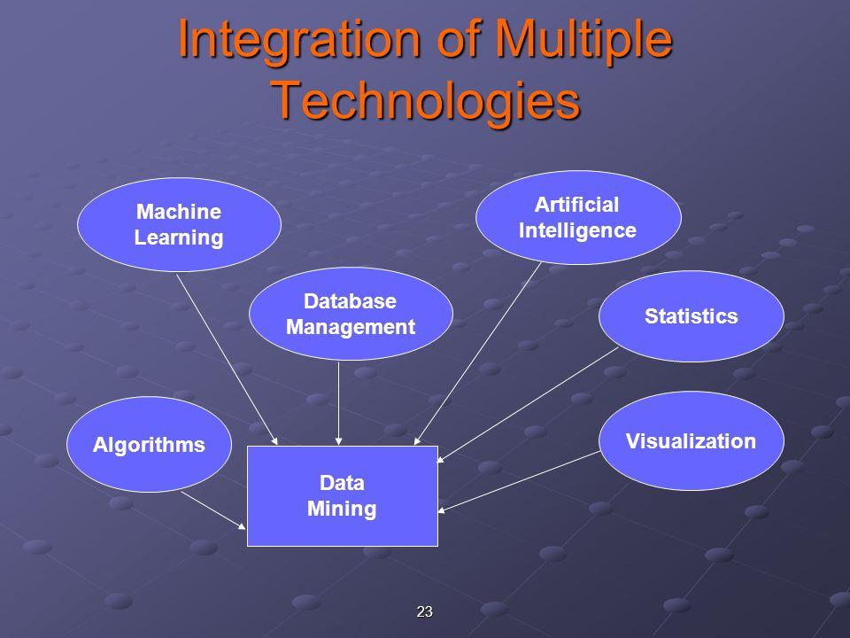 Integration of Multiple Technologies