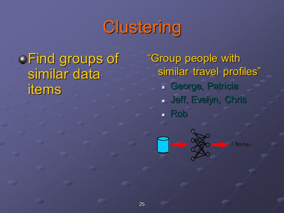 Clustering Find groups of similar data items