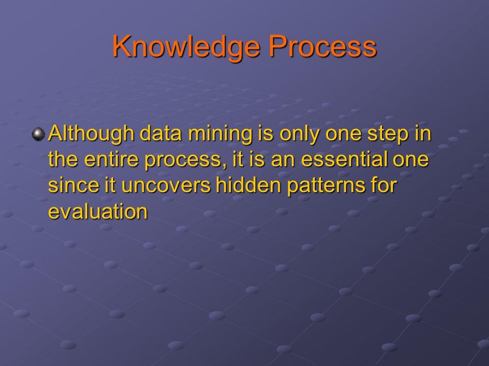 Knowledge Process