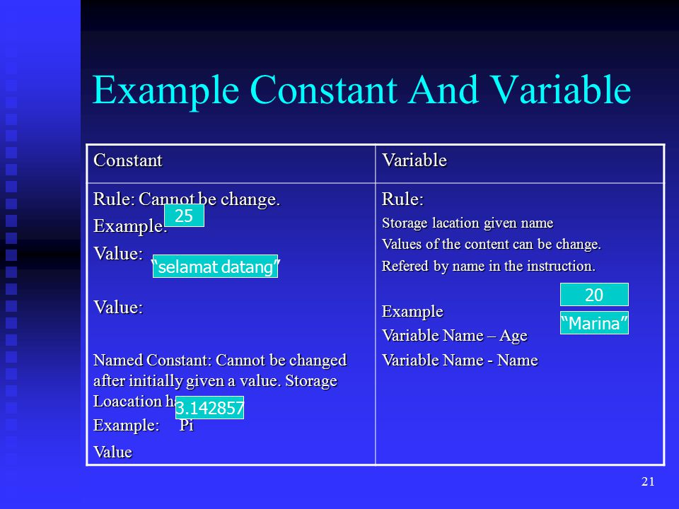 Example Constant And Variable
