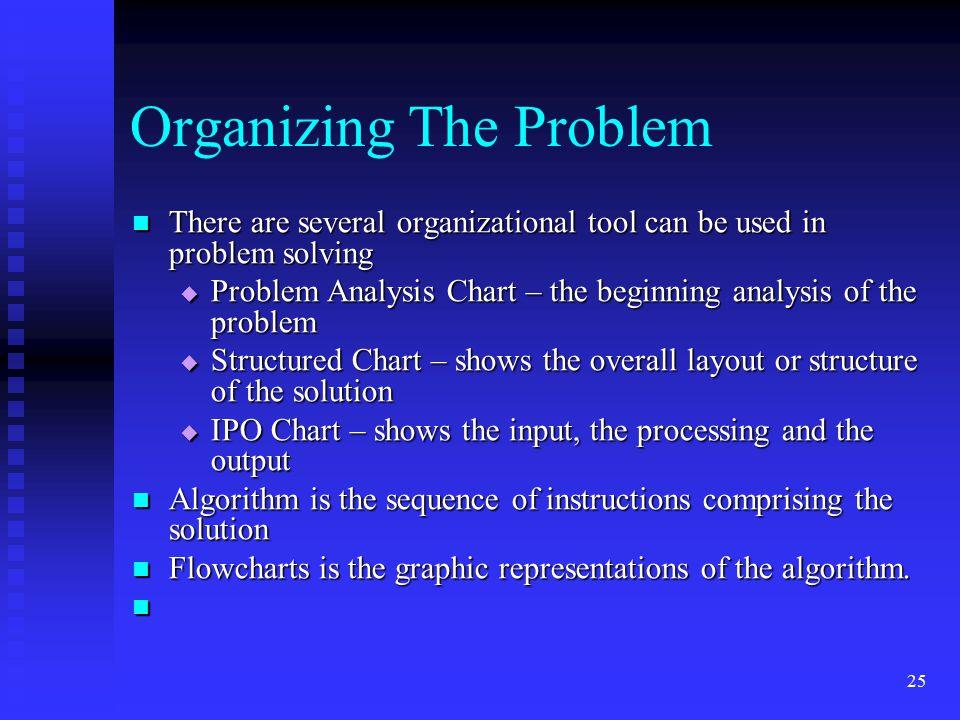 Organizing The Problem