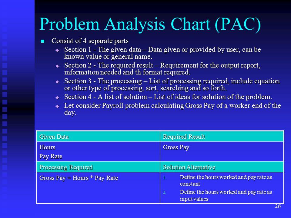 Problem Analysis Chart (PAC)
