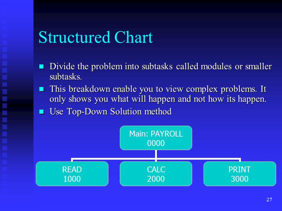 Structured Chart Divide the problem into subtasks called modules or smaller subtasks.