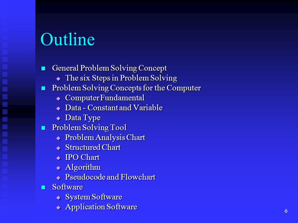 Outline General Problem Solving Concept