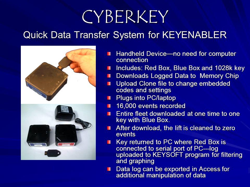 CYBERKEY Quick Data Transfer System for KEYENABLER