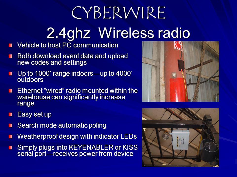 CYBERWIRE 2.4ghz Wireless radio