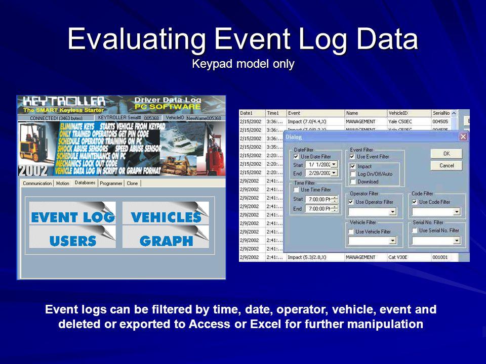 Evaluating Event Log Data Keypad model only