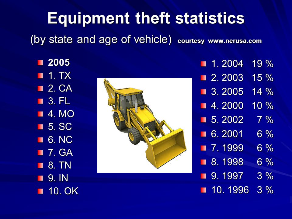 Equipment theft statistics (by state and age of vehicle) courtesy www
