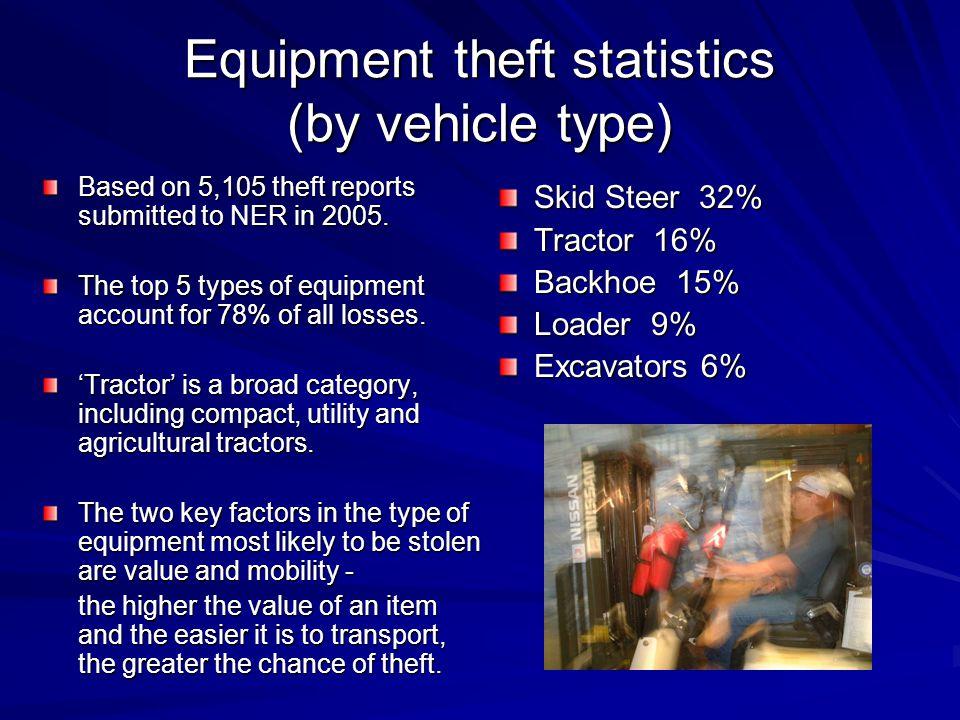 Equipment theft statistics (by vehicle type)