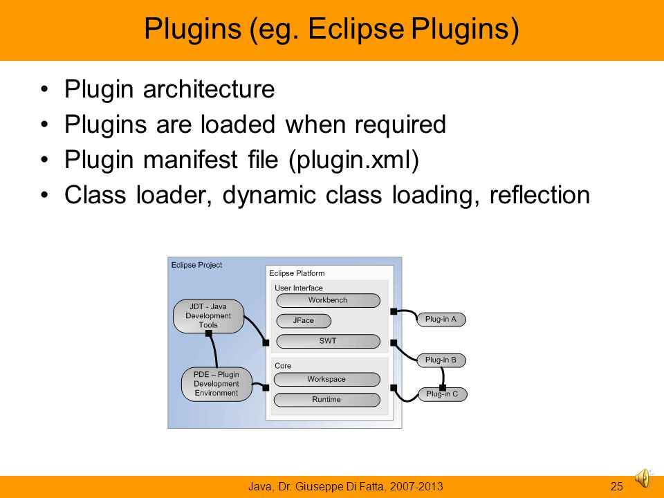 Plugins (eg. Eclipse Plugins)