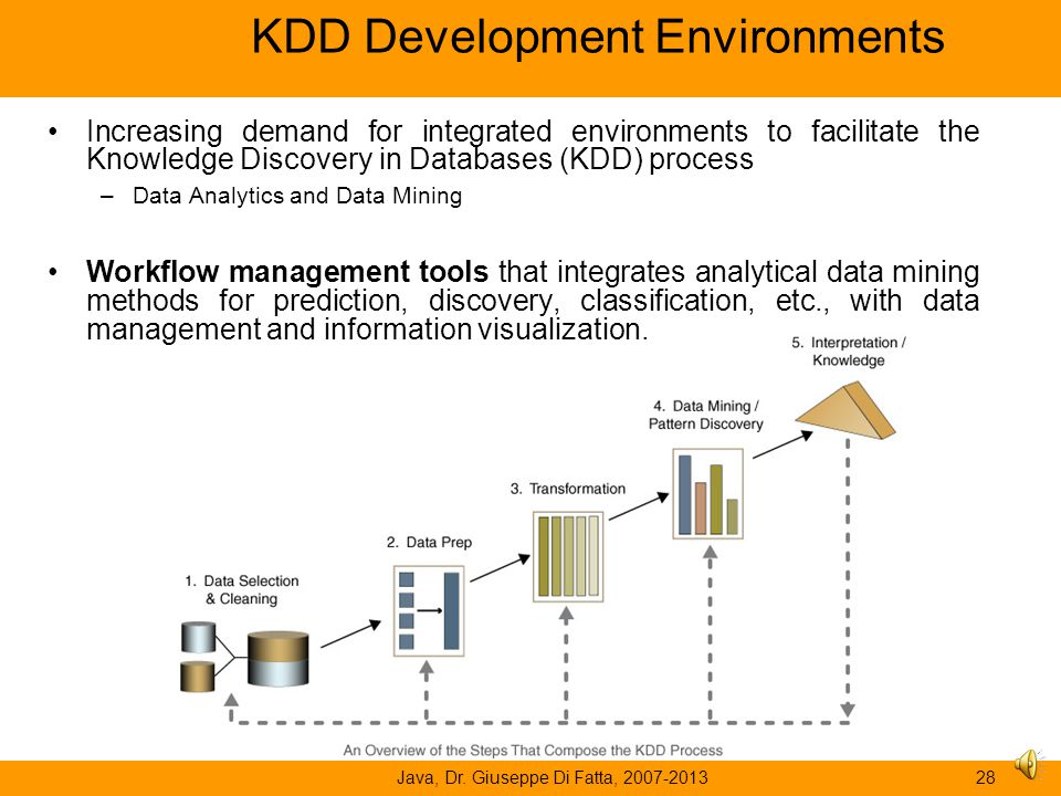 KDD Development Environments