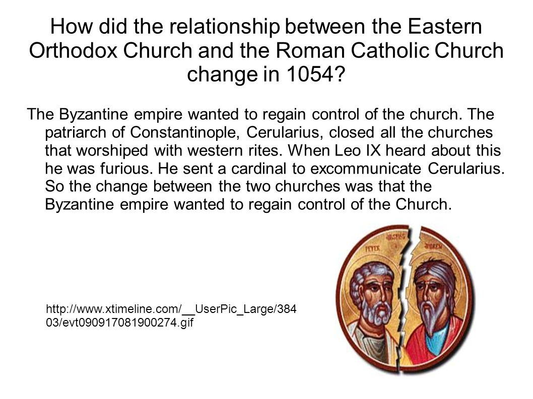 How did the relationship between the Eastern Orthodox Church and the Roman Catholic Church change in 1054