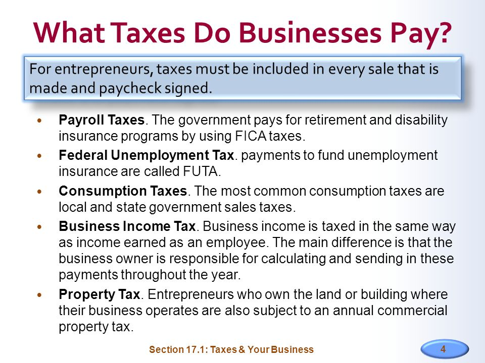 What Taxes Do Businesses Pay