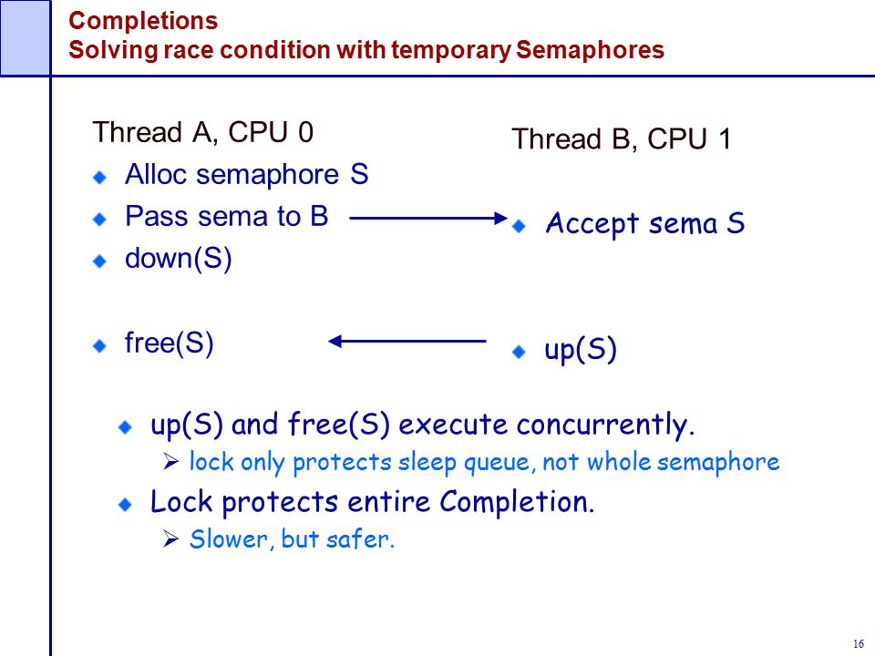 Completions Solving race condition with temporary Semaphores