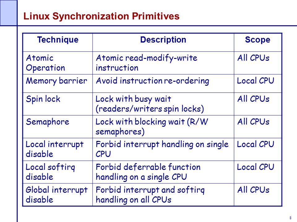Linux Synchronization Primitives