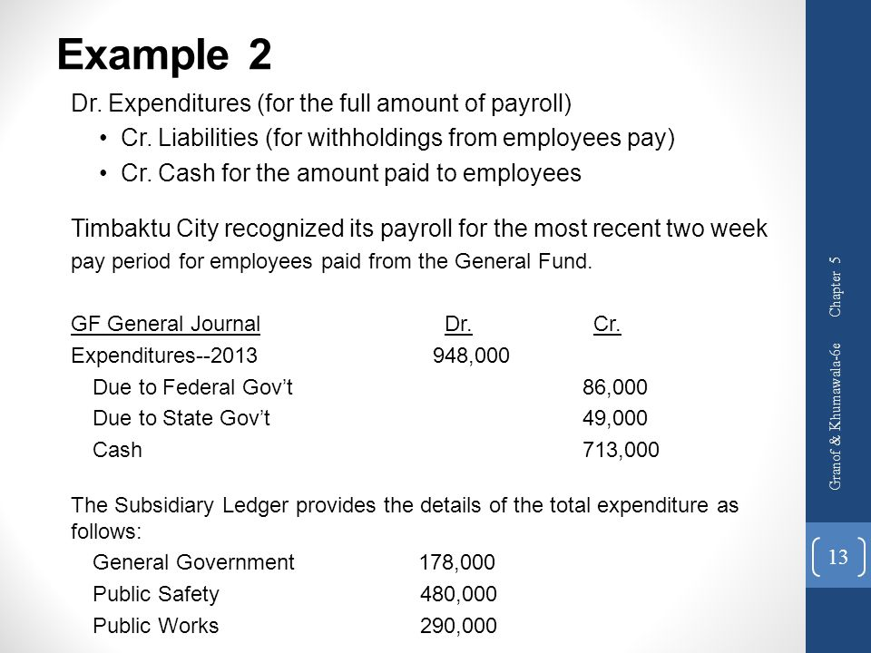 Example 2 Dr. Expenditures (for the full amount of payroll)