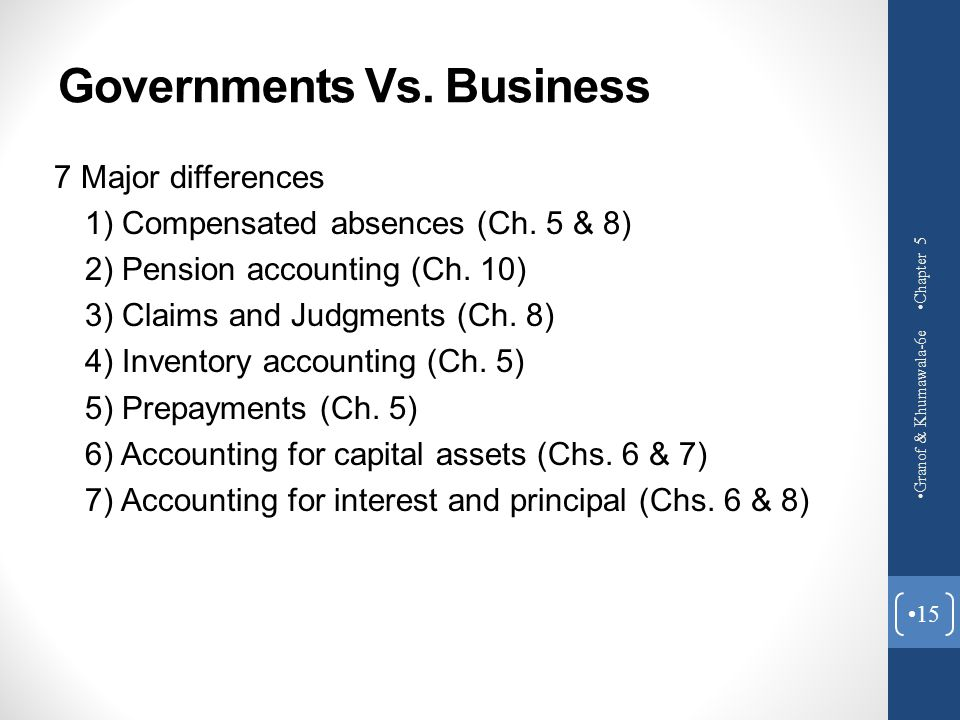 Governments Vs. Business