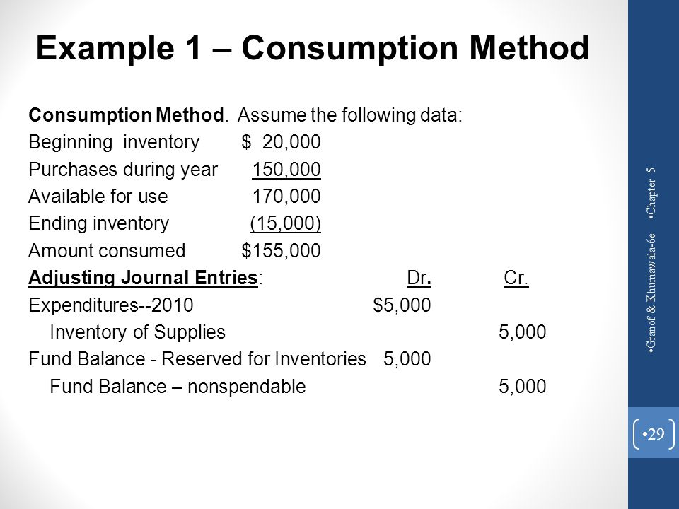 Example 1 – Consumption Method