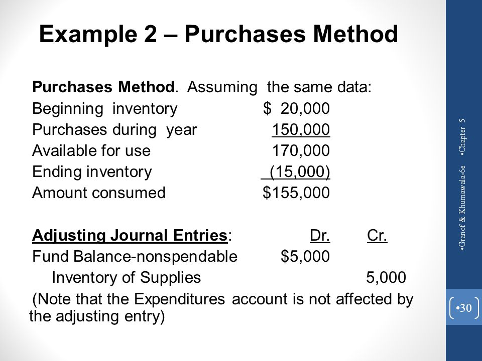 Example 2 – Purchases Method
