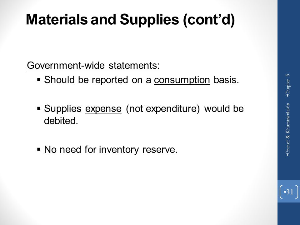 Materials and Supplies (cont'd)
