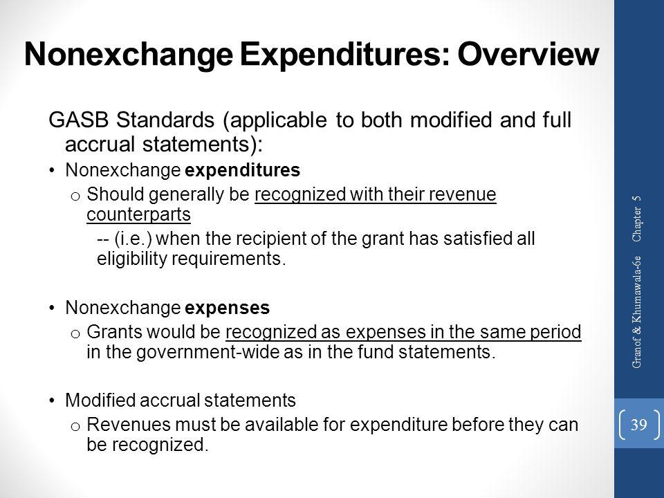 Nonexchange Expenditures: Overview
