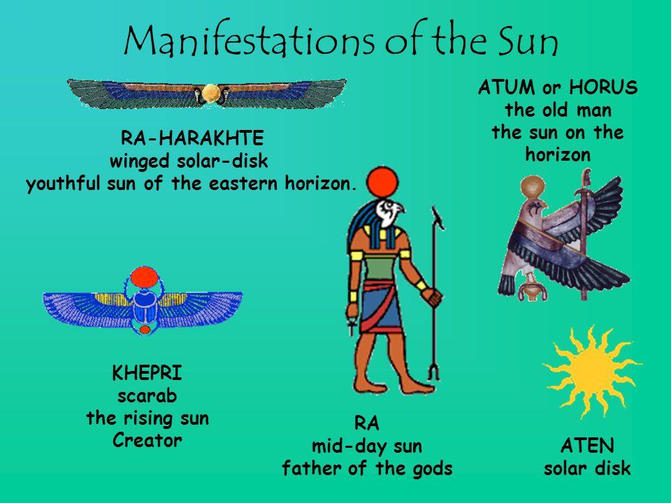 Manifestations of the Sun