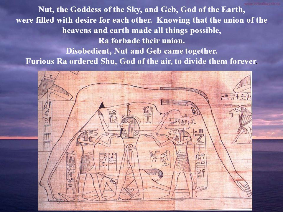 Nut, the Goddess of the Sky, and Geb, God of the Earth,