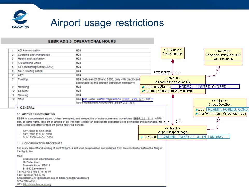 Airport usage restrictions
