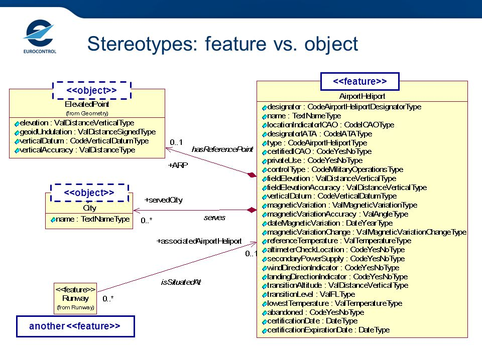 Stereotypes: feature vs. object