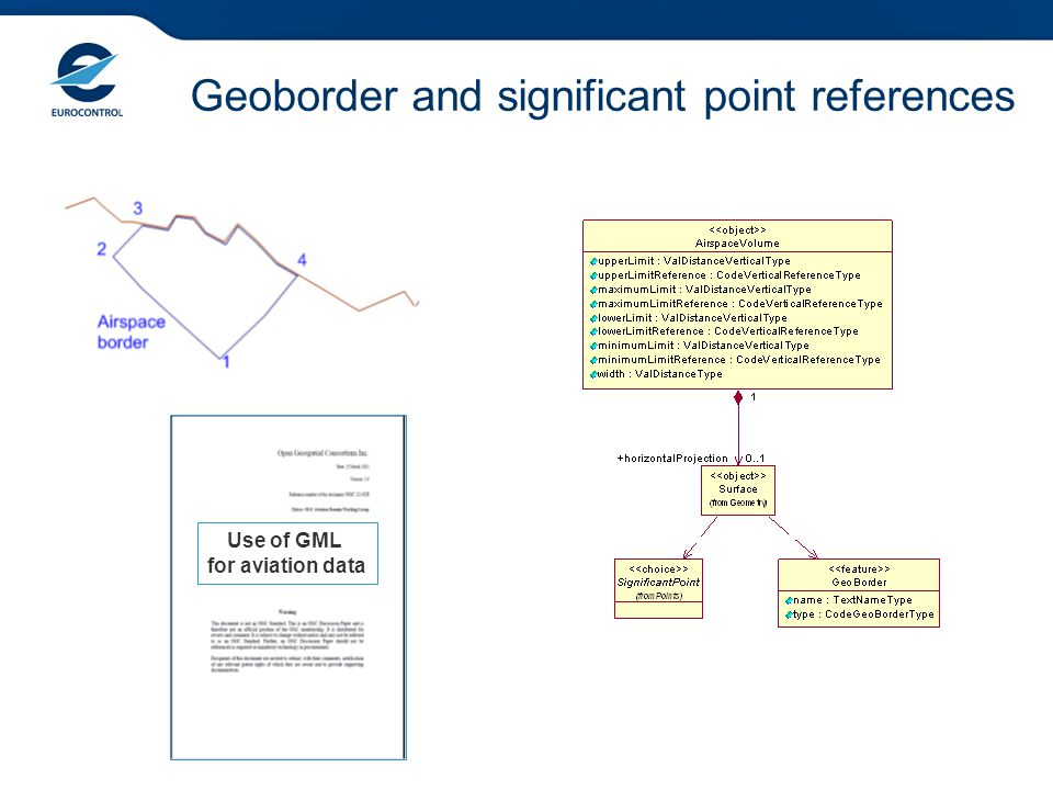 Geoborder and significant point references