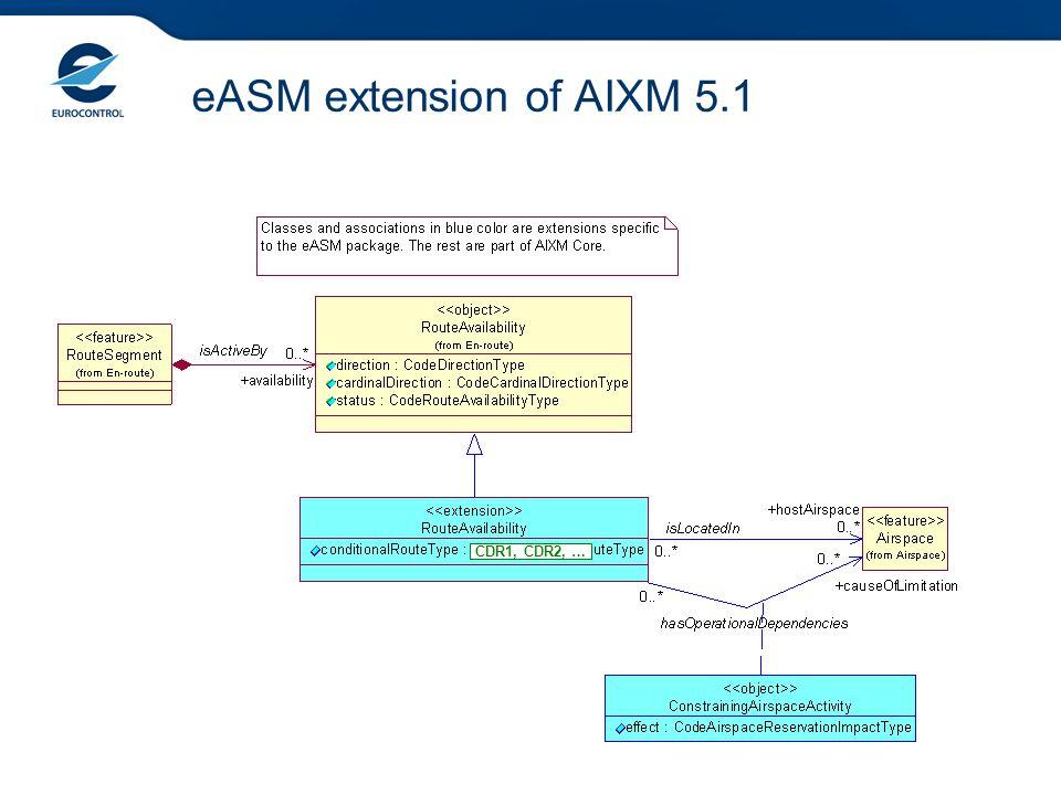 Digital AIM Training - AIXM