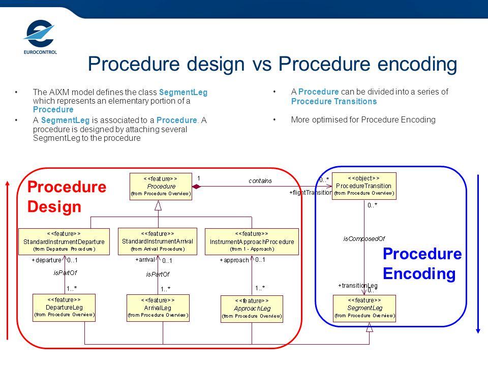 Procedure design vs Procedure encoding