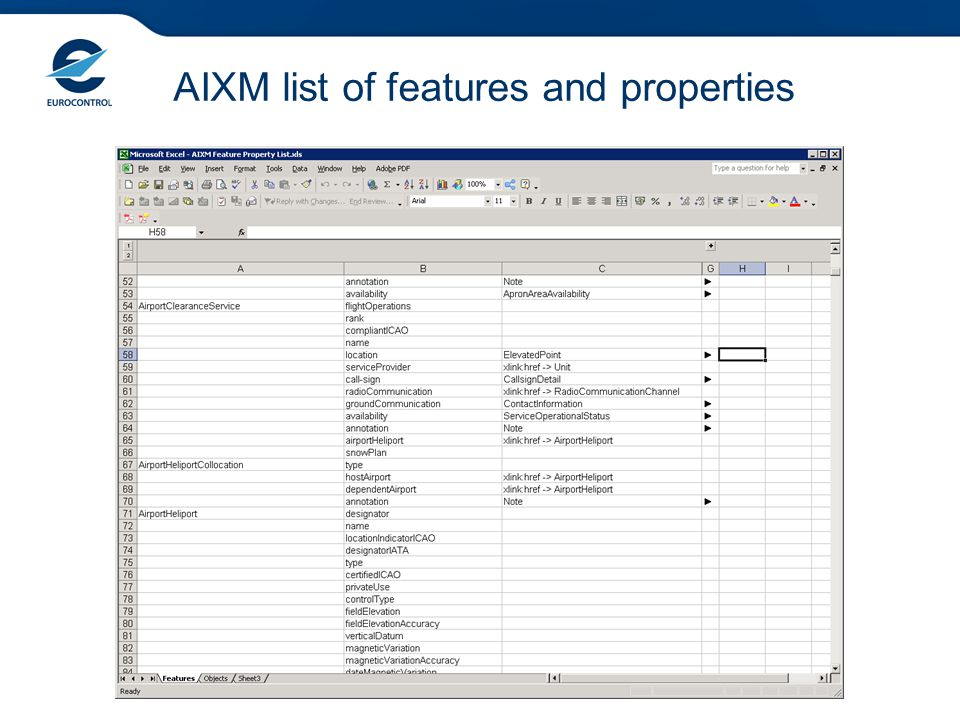 AIXM list of features and properties