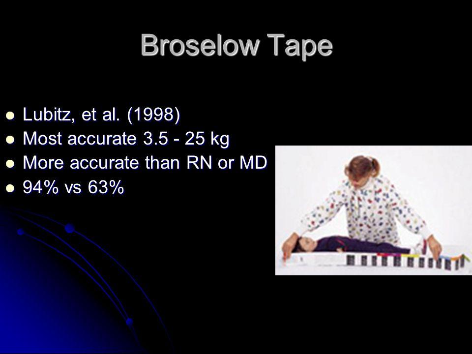 Broselow Tape Lubitz, et al. (1998) Most accurate 3.5 - 25 kg