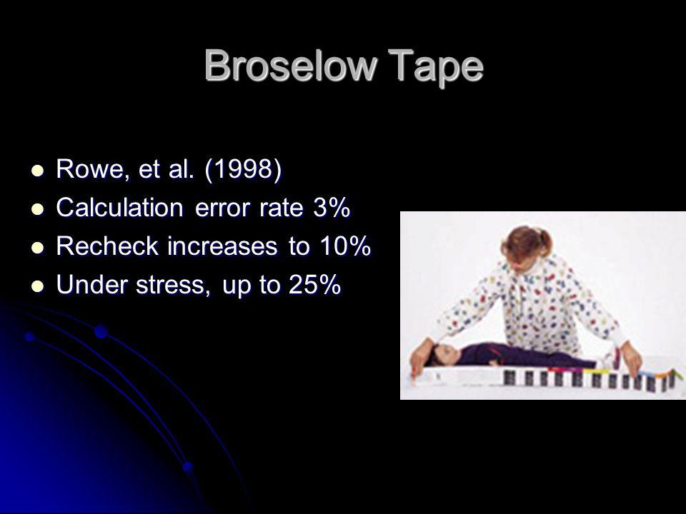 Broselow Tape Rowe, et al. (1998) Calculation error rate 3%