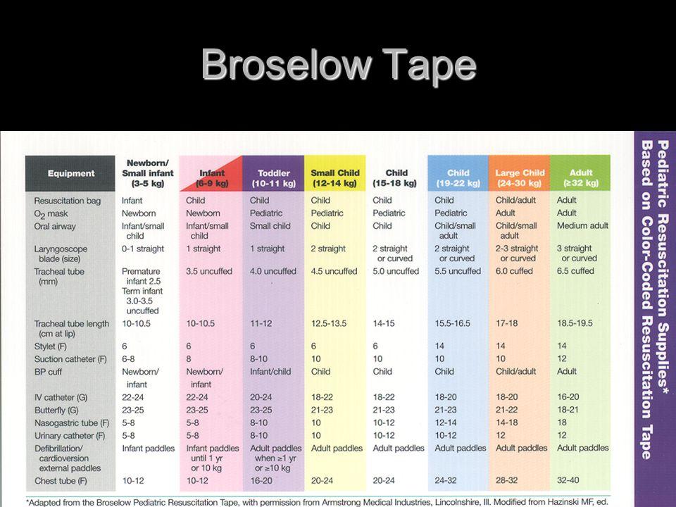 Broselow Tape