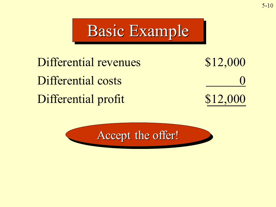 Basic Example Differential revenues $12,000 Differential costs 0