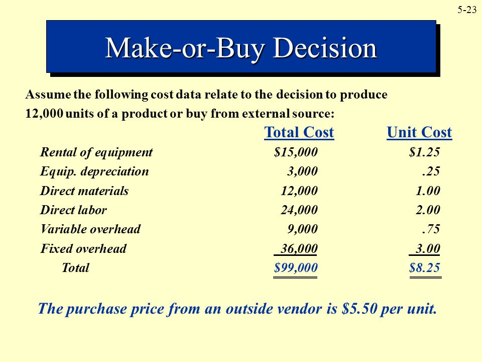 Make-or-Buy Decision Total Cost Unit Cost
