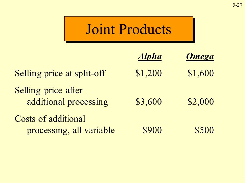 Joint Products Alpha Omega Selling price at split-off $1,200 $1,600