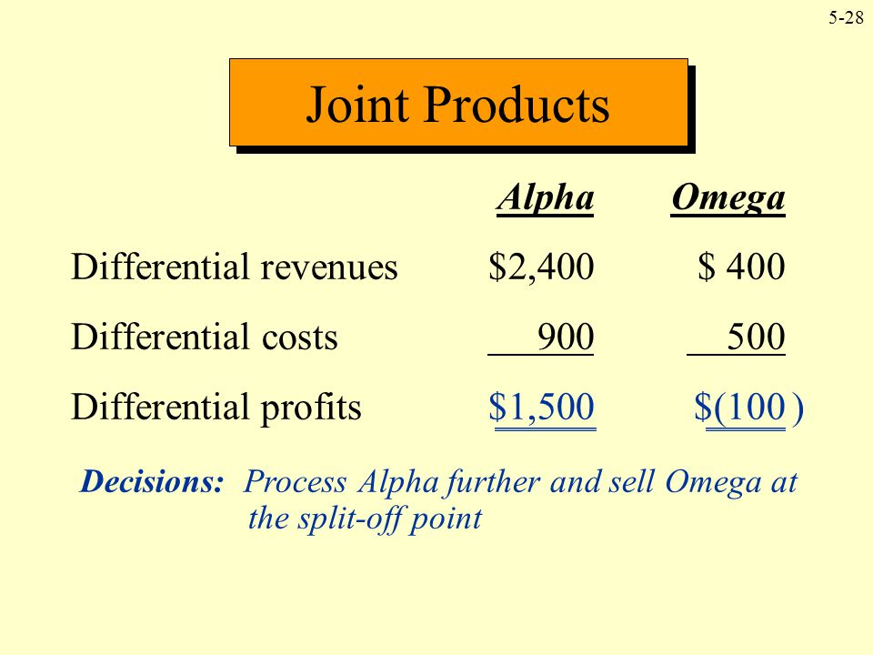 Joint Products Alpha Omega Differential revenues $2,400 $ 400