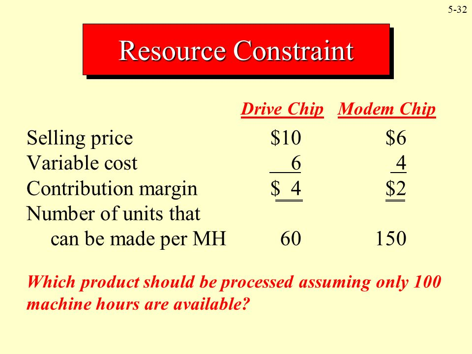 Resource Constraint Selling price $10 $6 Variable cost 6 4