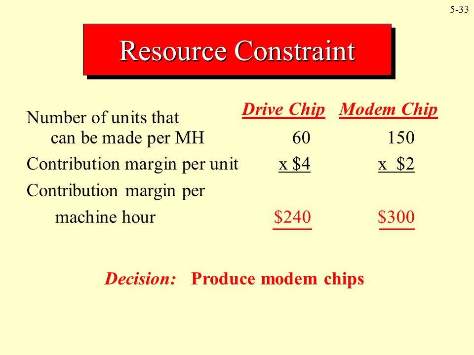 Resource Constraint Number of units that can be made per MH 60 150