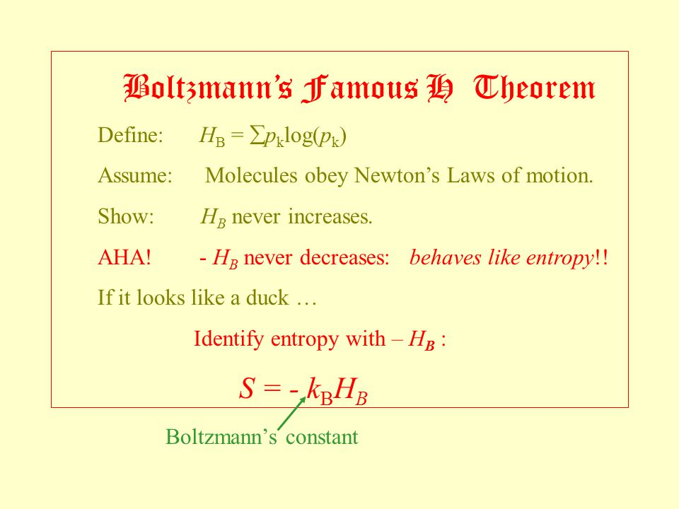Boltzmann's Famous H Theorem