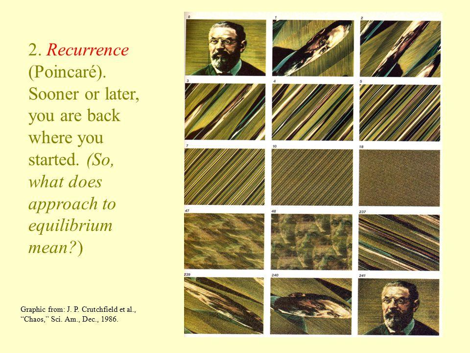 2. Recurrence (Poincaré)