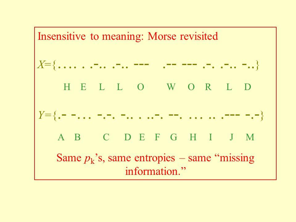 Same pk's, same entropies – same missing information.