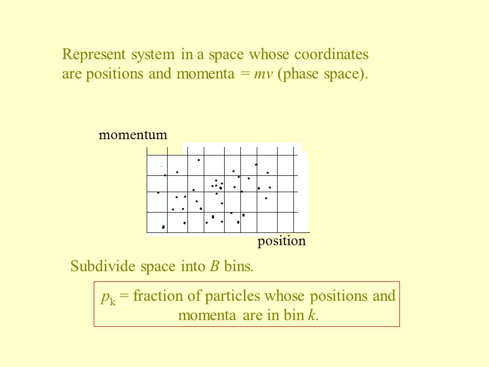 pk = fraction of particles whose positions and momenta are in bin k.